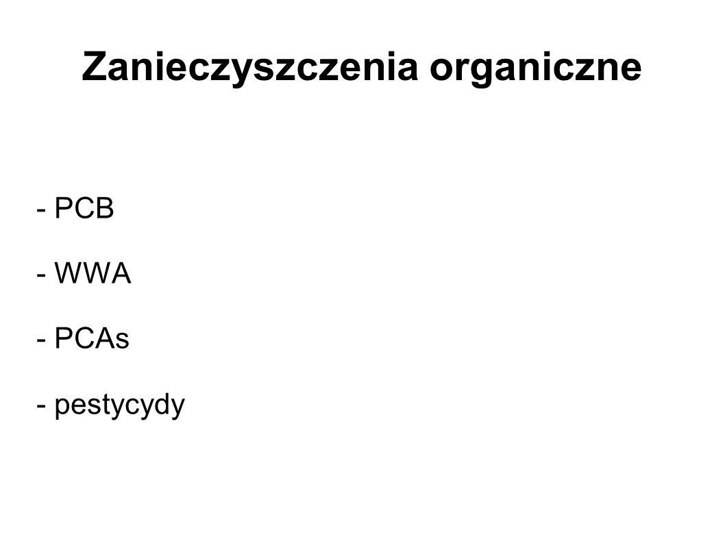 Zanieczyszczenia organiczne - PCB - WWA - PCAs - pestycydy