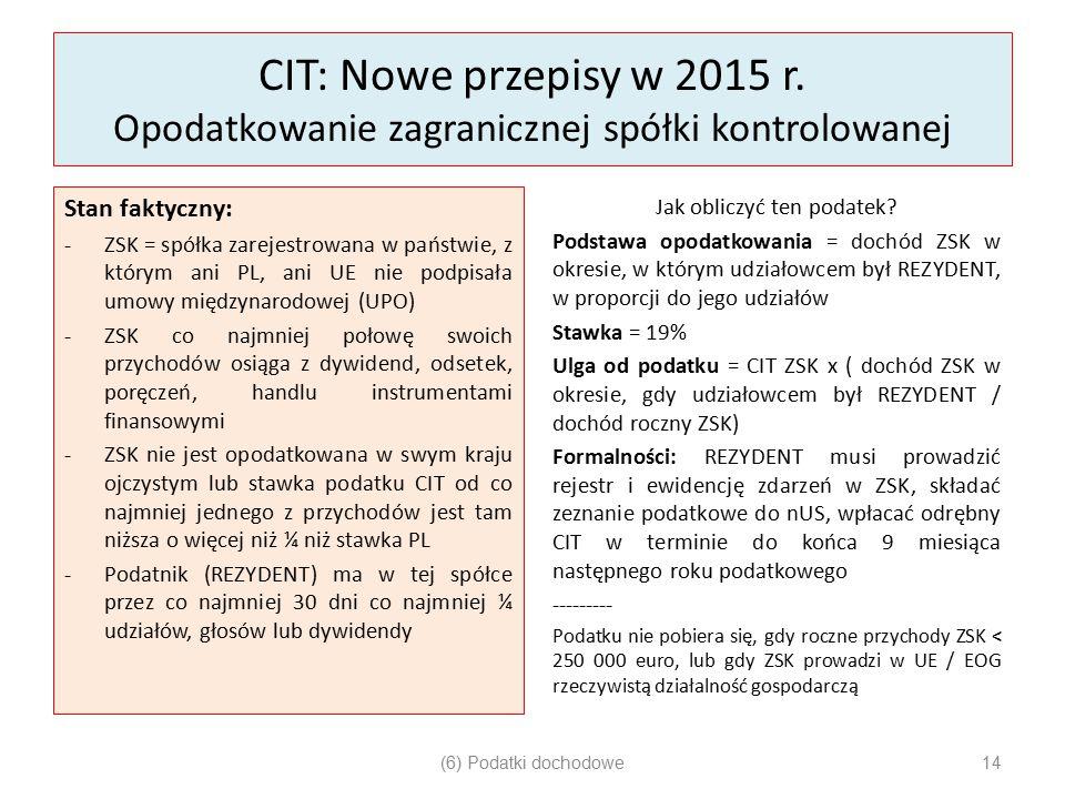 CIT: Nowe przepisy w 2015 r. Opodatkowanie zagranicznej spółki kontrolowanej Stan faktyczny: -ZSK = spółka zarejestrowana w państwie, z którym ani PL,