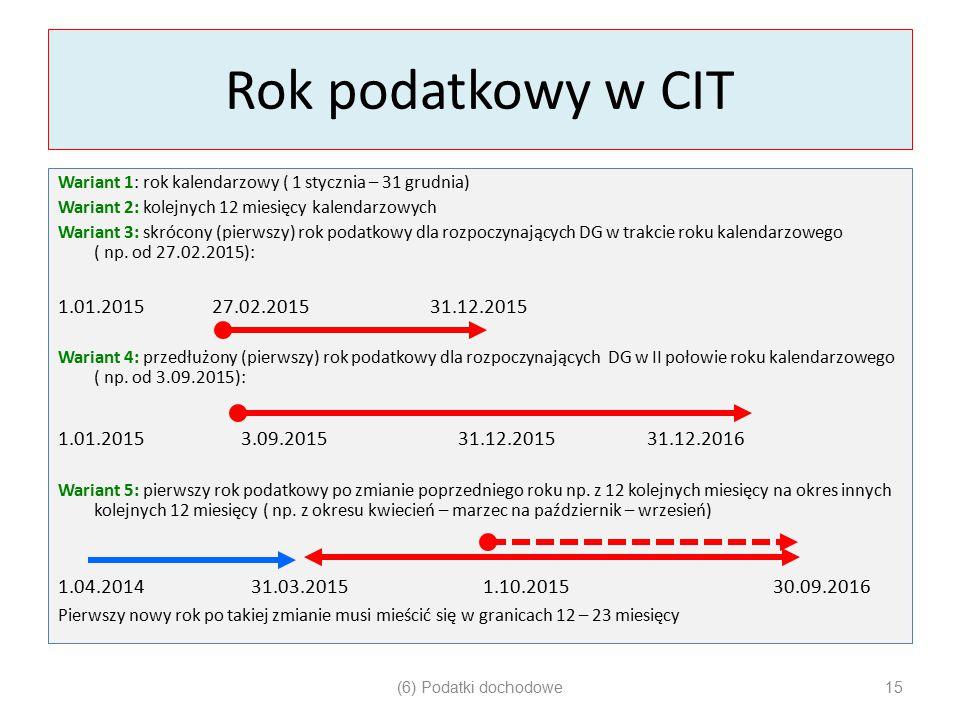 Rok podatkowy w CIT Wariant 1: rok kalendarzowy ( 1 stycznia – 31 grudnia) Wariant 2: kolejnych 12 miesięcy kalendarzowych Wariant 3: skrócony (pierws