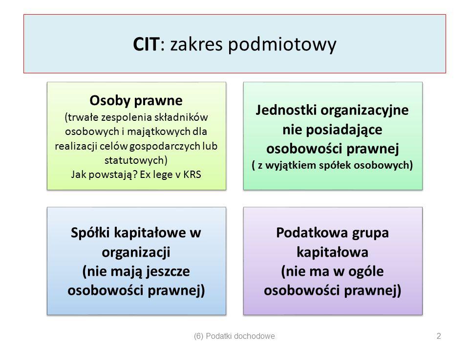 CIT: zakres podmiotowy Osoby prawne (trwałe zespolenia składników osobowych i majątkowych dla realizacji celów gospodarczych lub statutowych) Jak pows