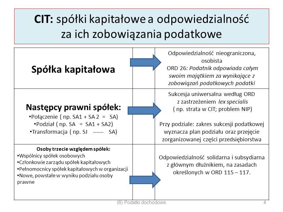 CIT: spółki kapitałowe a odpowiedzialność za ich zobowiązania podatkowe Spółka kapitałowa Odpowiedzialność nieograniczona, osobista ORD 26: Podatnik o