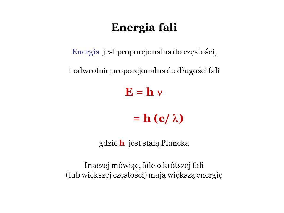 Energia fali Energia jest proporcjonalna do częstości, I odwrotnie proporcjonalna do długości fali E = h = h (c/ ) gdzie h jest stałą Plancka Inaczej