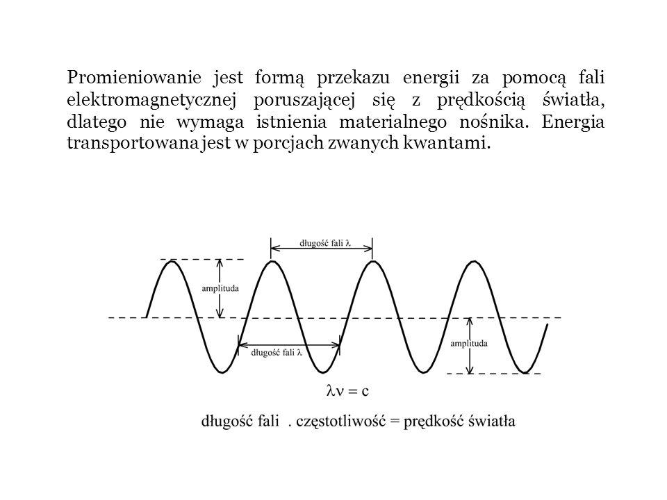 Promieniowanie jest formą przekazu energii za pomocą fali elektromagnetycznej poruszającej się z prędkością światła, dlatego nie wymaga istnienia mate