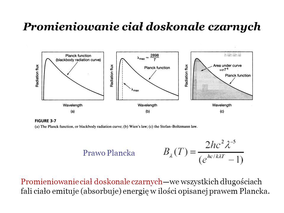 Promieniowanie ciał doskonale czarnych Promieniowanie ciał doskonale czarnych—we wszystkich długościach fali ciało emituje (absorbuje) energię w ilośc