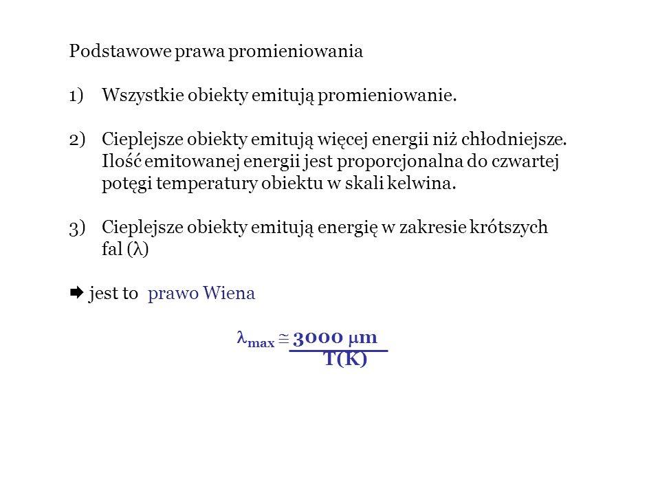 Podstawowe prawa promieniowania 1)Wszystkie obiekty emitują promieniowanie. 2)Cieplejsze obiekty emitują więcej energii niż chłodniejsze. Ilość emitow