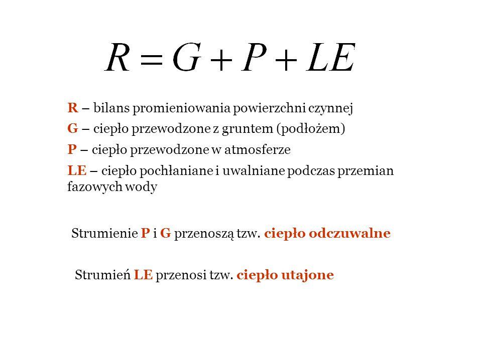 R – bilans promieniowania powierzchni czynnej G – ciepło przewodzone z gruntem (podłożem) P – ciepło przewodzone w atmosferze LE – ciepło pochłaniane
