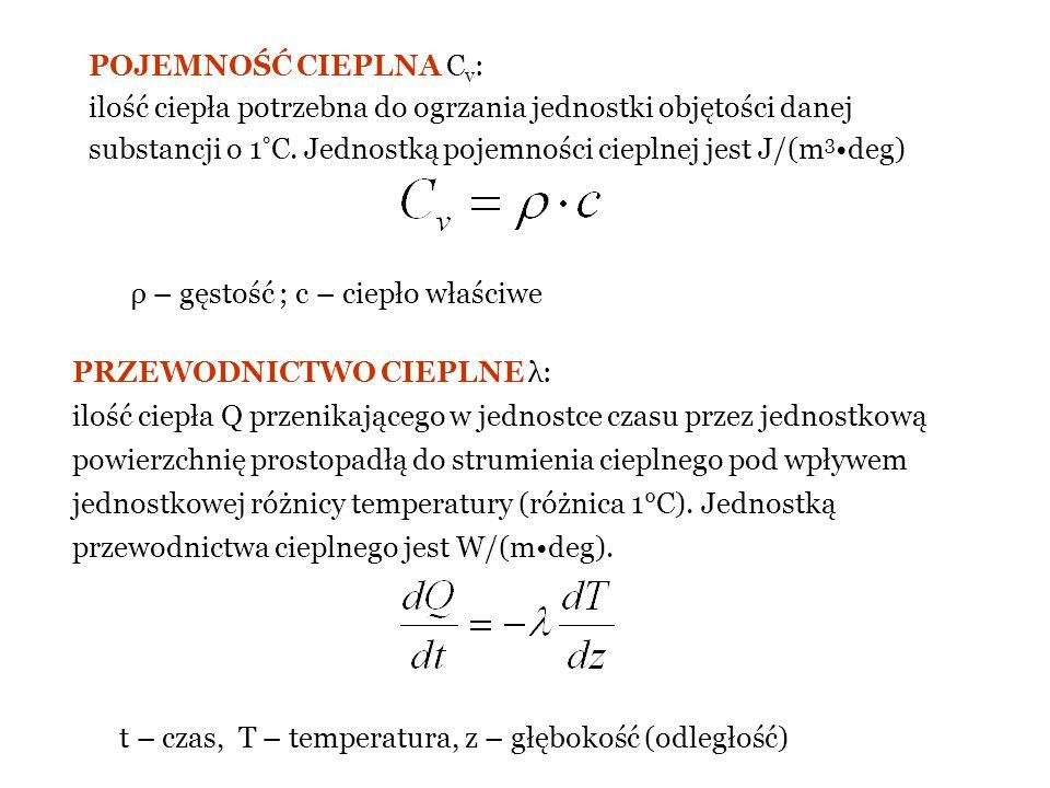 POJEMNOŚĆ CIEPLNA C v : ilość ciepła potrzebna do ogrzania jednostki objętości danej substancji o 1°C. Jednostką pojemności cieplnej jest J/(m 3 deg)