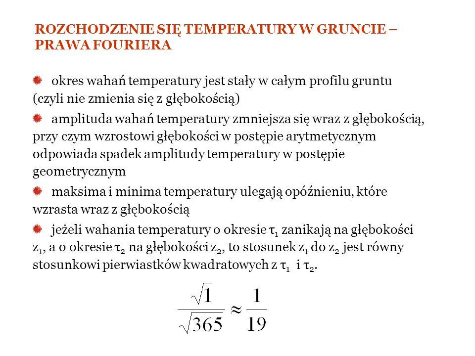 ROZCHODZENIE SIĘ TEMPERATURY W GRUNCIE – PRAWA FOURIERA okres wahań temperatury jest stały w całym profilu gruntu (czyli nie zmienia się z głębokością