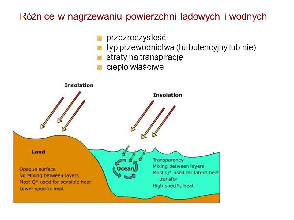 Różnice w nagrzewaniu powierzchni lądowych i wodnych przezroczystość typ przewodnictwa (turbulencyjny lub nie) straty na transpirację ciepło właściwe