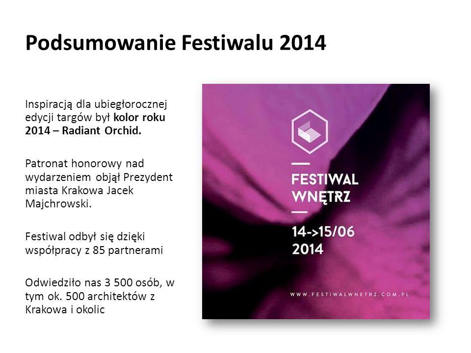 Podsumowanie Festiwalu 2014 Inspiracją dla ubiegłorocznej edycji targów był kolor roku 2014 – Radiant Orchid.