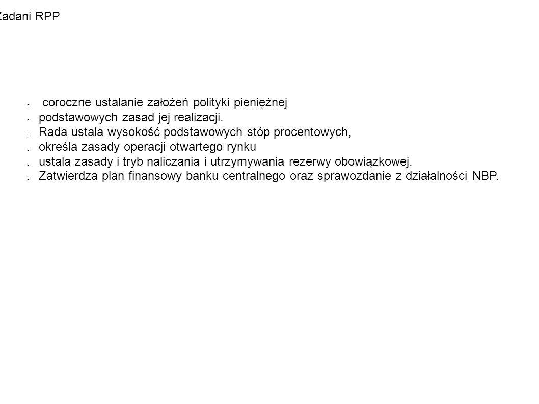 Zarząd NBP Zarząd Narodowego Banku Polskiego kieruje: jego działalnością; realizacja uchwał Rady Polityki Pieniężnej; uchwalanie i realizowanie planu działalności NBP; wykonywanie zatwierdzonego przez Radę planu finansowego; realizacja zadań z zakresu polityki kursowej i systemu płatniczego.