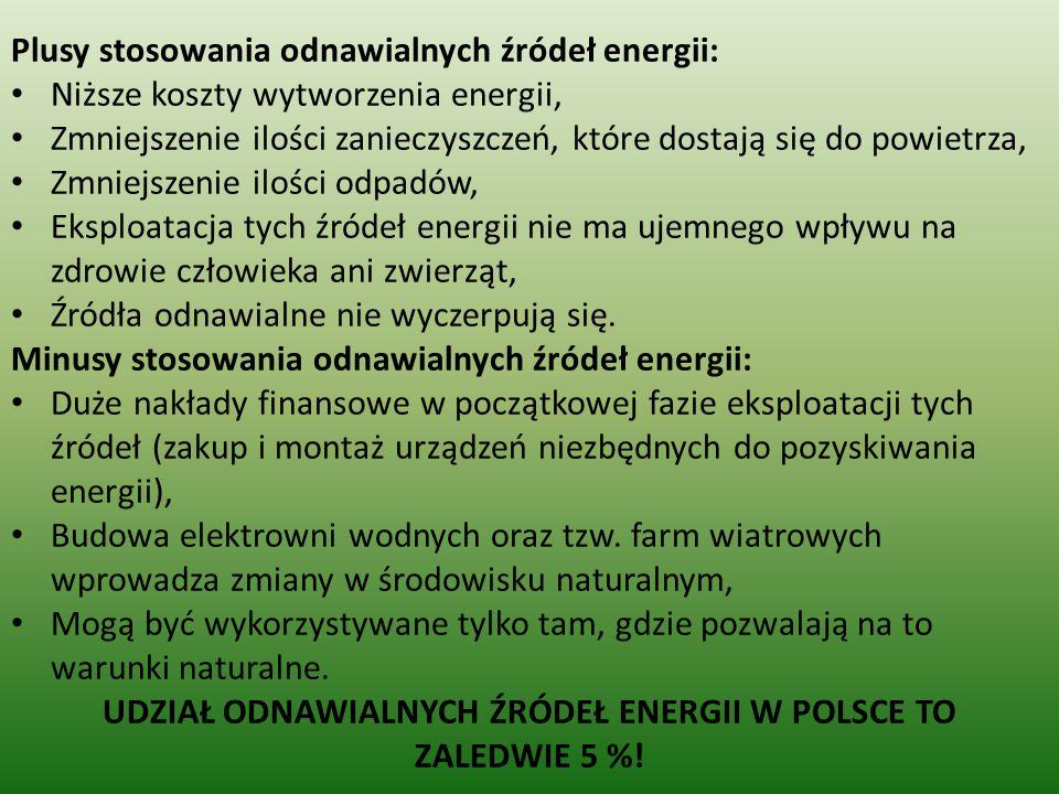 Plusy stosowania odnawialnych źródeł energii: Niższe koszty wytworzenia energii, Zmniejszenie ilości zanieczyszczeń, które dostają się do powietrza, Z