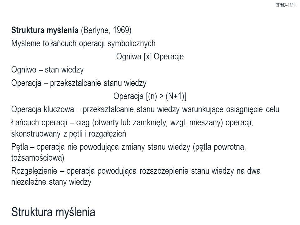 3PhD-11/11 Struktura myślenia Struktura myślenia (Berlyne, 1969) Myślenie to łańcuch operacji symbolicznych Ogniwa [x] Operacje Ogniwo – stan wiedzy O
