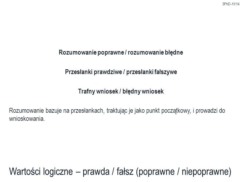 3PhD-11/14 Wartości logiczne – prawda / fałsz (poprawne / niepoprawne) Rozumowanie poprawne / rozumowanie błędne Przesłanki prawdziwe / przesłanki fał