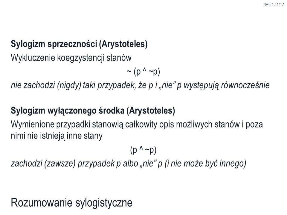3PhD-11/17 Rozumowanie sylogistyczne Sylogizm sprzeczności (Arystoteles) Wykluczenie koegzystencji stanów ~ (p ^ ~p) nie zachodzi (nigdy) taki przypad