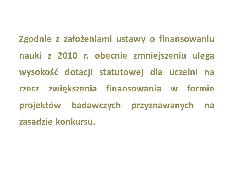 Zgodnie z założeniami ustawy o finansowaniu nauki z 2010 r. obecnie zmniejszeniu ulega wysokość dotacji statutowej dla uczelni na rzecz zwiększenia fi