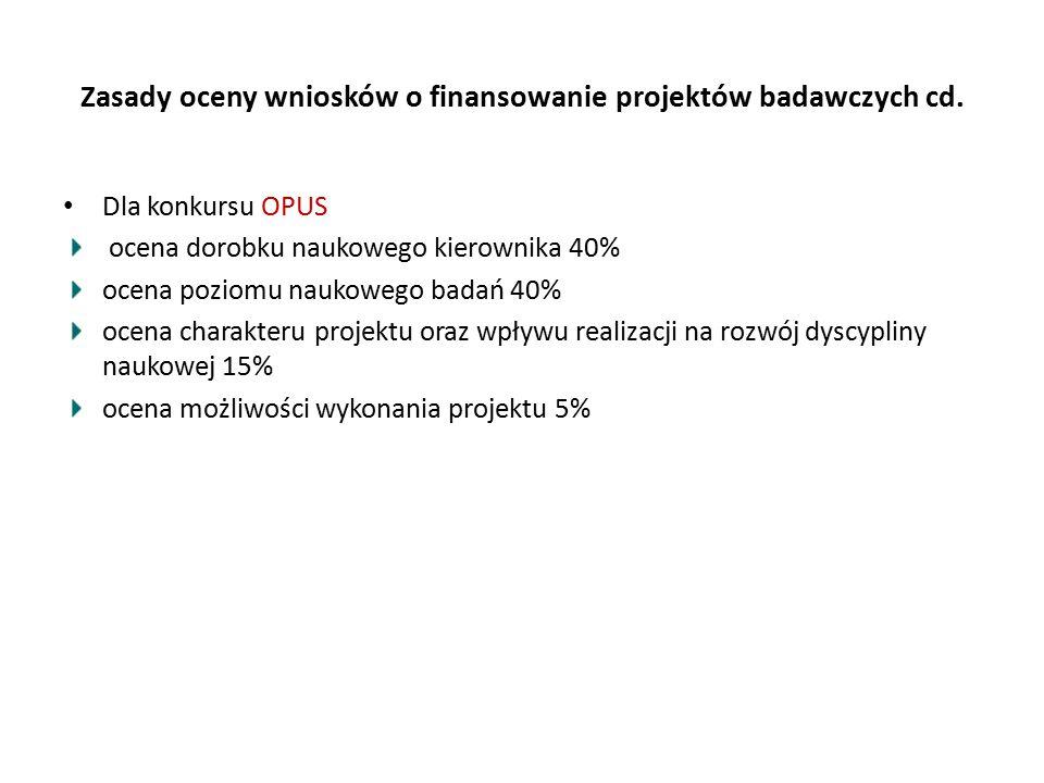 Zasady oceny wniosków o finansowanie projektów badawczych cd. Dla konkursu OPUS ocena dorobku naukowego kierownika 40% ocena poziomu naukowego badań 4