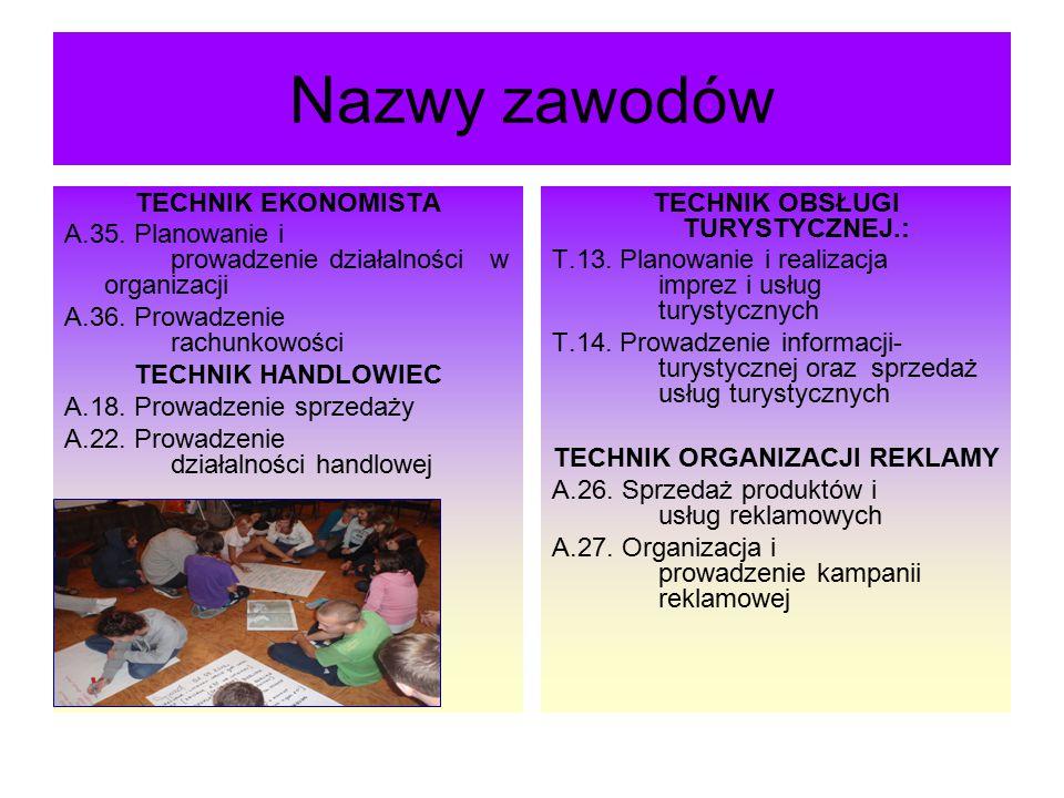 Nazwy zawodów TECHNIK EKONOMISTA A.35. Planowanie i prowadzenie działalności w organizacji A.36. Prowadzenie rachunkowości TECHNIK HANDLOWIEC A.18. Pr