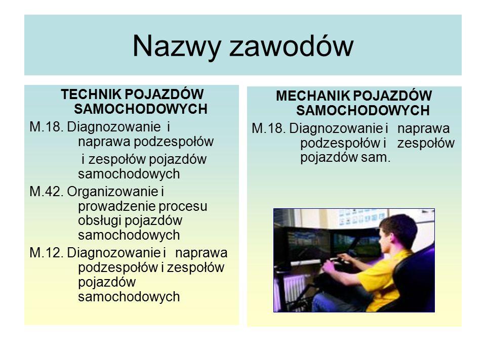 Nazwy zawodów TECHNIK POJAZDÓW SAMOCHODOWYCH M.18. Diagnozowanie i naprawa podzespołów i zespołów pojazdów samochodowych M.42. Organizowanie i prowadz