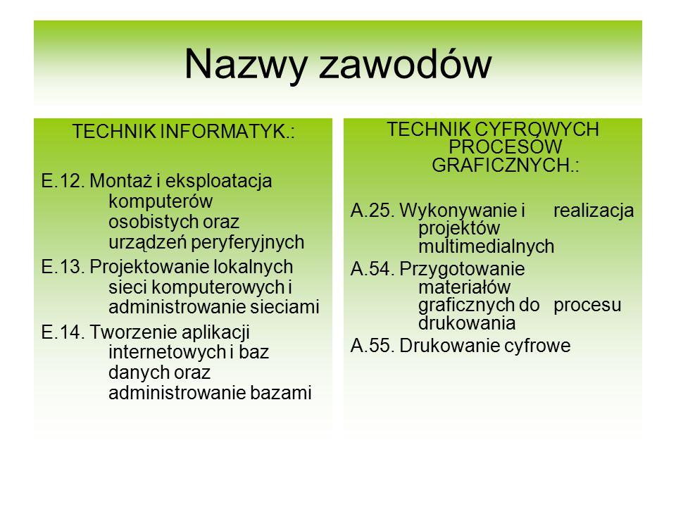 Nazwy zawodów TECHNIK INFORMATYK.: E.12. Montaż i eksploatacja komputerów osobistych oraz urządzeń peryferyjnych E.13. Projektowanie lokalnych sieci k