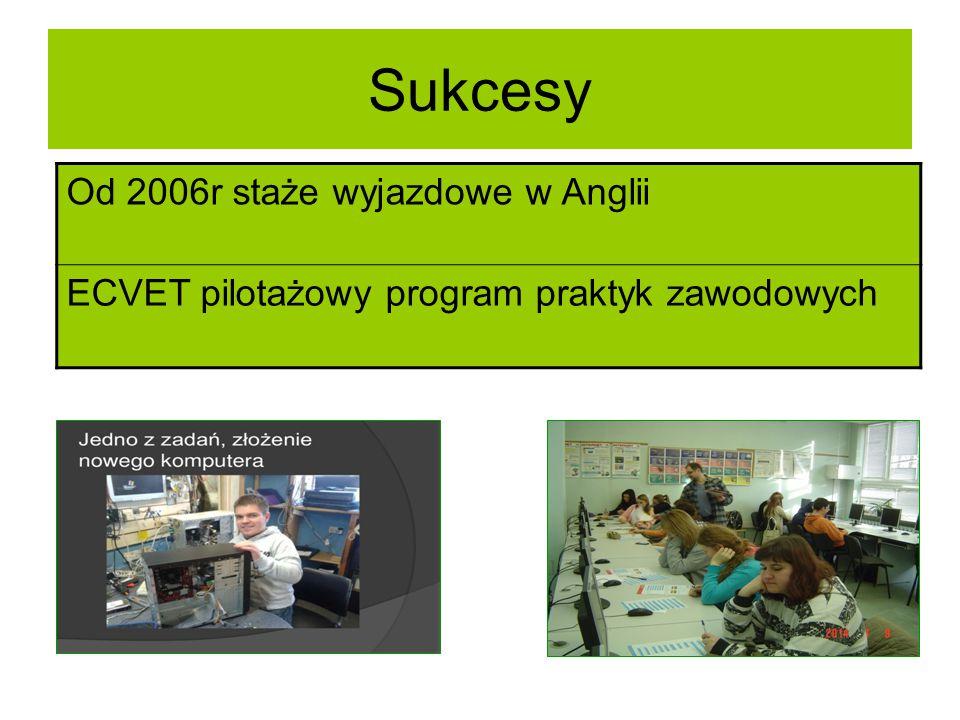 WSPÓŁPRACA Microsoft Dell Polsko-Japońska Wyższa Szkoła Technik Komputerowych SGGW Cisco Networking Academy