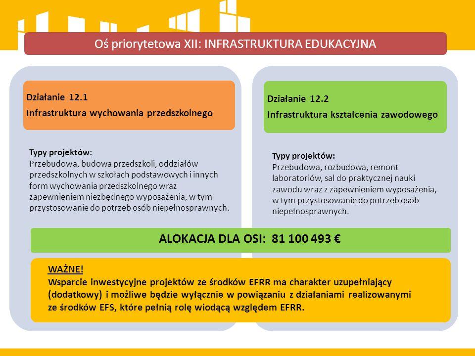 Oś priorytetowa XII: INFRASTRUKTURA EDUKACYJNA Działanie 12.1 Infrastruktura wychowania przedszkolnego Działanie 12.2 Infrastruktura kształcenia zawod
