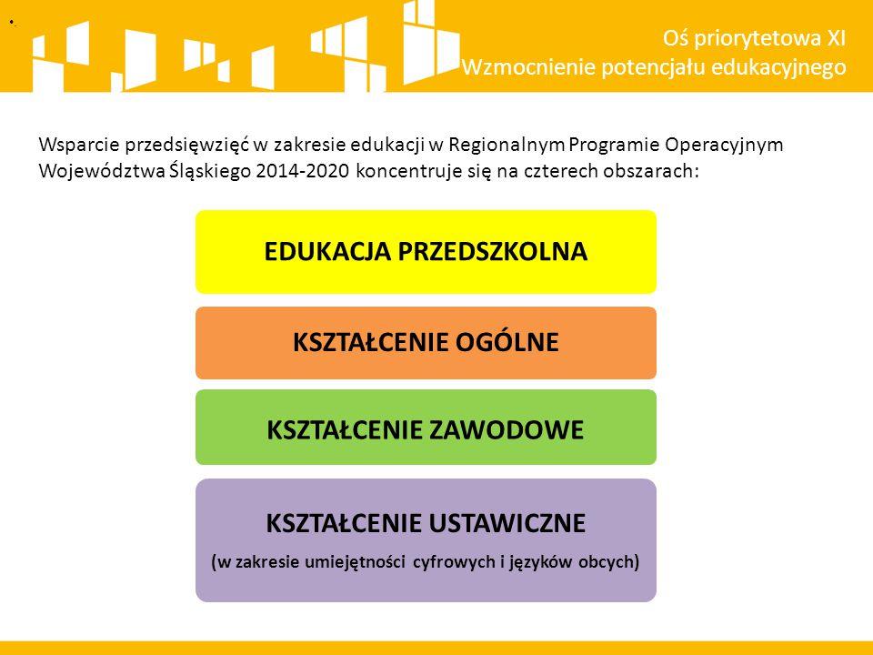 Wsparcie przedsięwzięć w zakresie edukacji w Regionalnym Programie Operacyjnym Województwa Śląskiego 2014-2020 koncentruje się na czterech obszarach:.