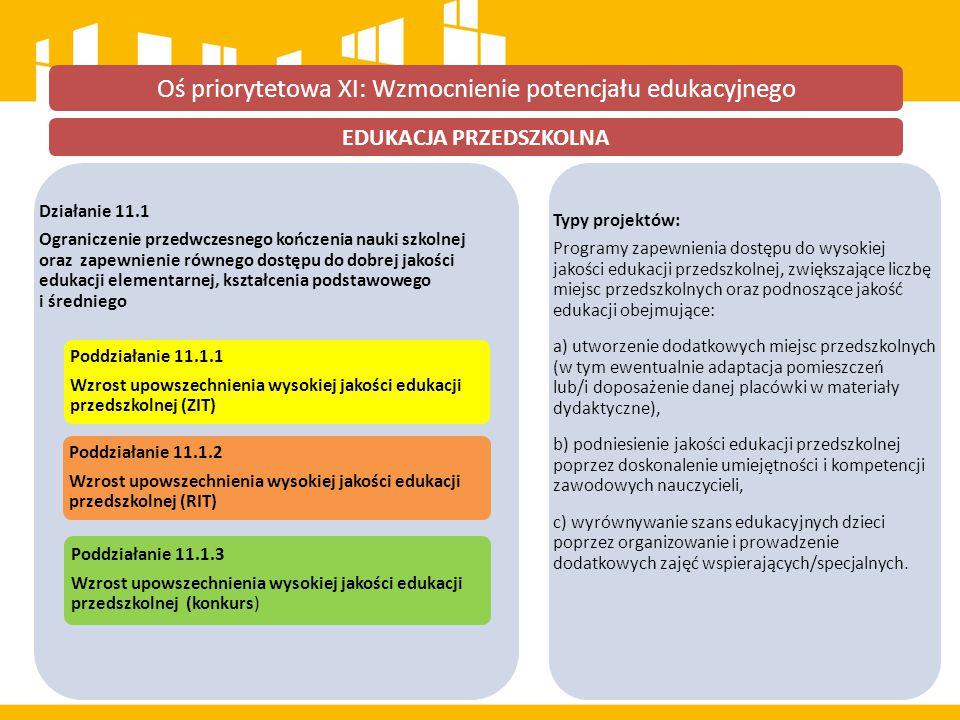 Oś priorytetowa XI: Wzmocnienie potencjału edukacyjnego Działanie 11.1 Ograniczenie przedwczesnego kończenia nauki szkolnej oraz zapewnienie równego d
