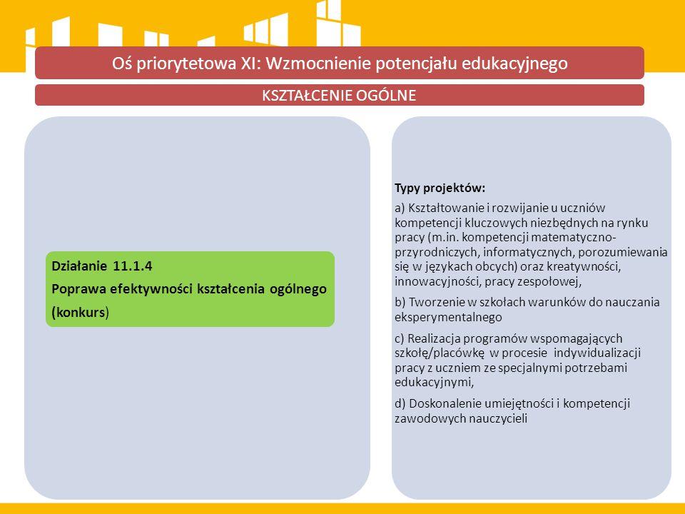 Oś priorytetowa XI: Wzmocnienie potencjału edukacyjnego Działanie 11.1.4 Poprawa efektywności kształcenia ogólnego (konkurs) Typy projektów: a) Kształ