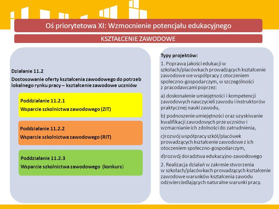 Oś priorytetowa XI: Wzmocnienie potencjału edukacyjnego Działanie 11.2 Dostosowanie oferty kształcenia zawodowego do potrzeb lokalnego rynku pracy – k