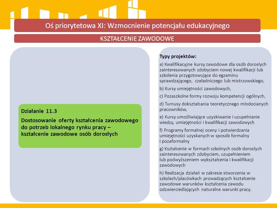 Oś priorytetowa XI: Wzmocnienie potencjału edukacyjnego Działanie 11.3 Dostosowanie oferty kształcenia zawodowego do potrzeb lokalnego rynku pracy – k