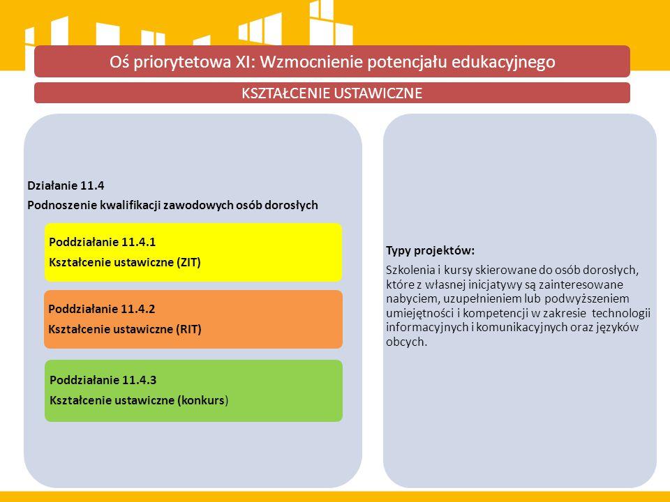 Oś priorytetowa XI: Wzmocnienie potencjału edukacyjnego Działanie 11.4 Podnoszenie kwalifikacji zawodowych osób dorosłych Poddziałanie 11.4.1 Kształce