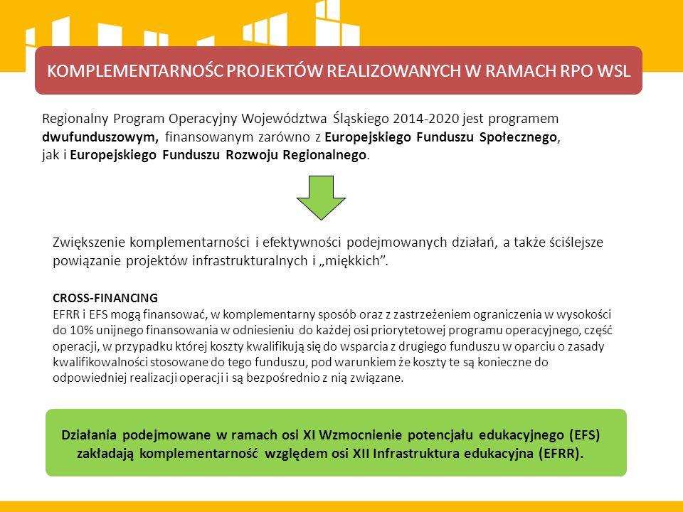 KOMPLEMENTARNOŚC PROJEKTÓW REALIZOWANYCH W RAMACH RPO WSL Regionalny Program Operacyjny Województwa Śląskiego 2014-2020 jest programem dwufunduszowym,