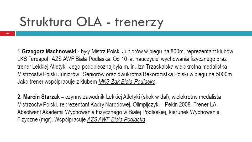 Struktura OLA - trenerzy 10 1.Grzegorz Machnowski - były Mistrz Polski Juniorów w biegu na 800m, reprezentant klubów LKS Terespol i AZS AWF Biała Podl