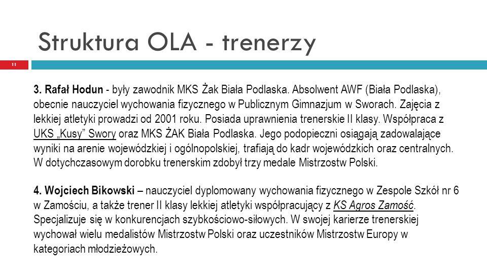 Struktura OLA - trenerzy 11 3. Rafał Hodun - były zawodnik MKS Żak Biała Podlaska. Absolwent AWF (Biała Podlaska), obecnie nauczyciel wychowania fizyc