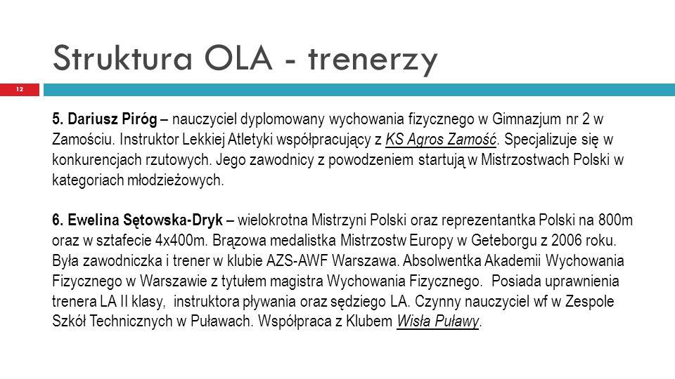 Struktura OLA - trenerzy 12 5. Dariusz Piróg – nauczyciel dyplomowany wychowania fizycznego w Gimnazjum nr 2 w Zamościu. Instruktor Lekkiej Atletyki w