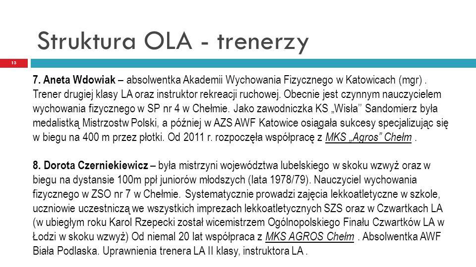 Struktura OLA - trenerzy 13 7. Aneta Wdowiak – absolwentka Akademii Wychowania Fizycznego w Katowicach (mgr). Trener drugiej klasy LA oraz instruktor