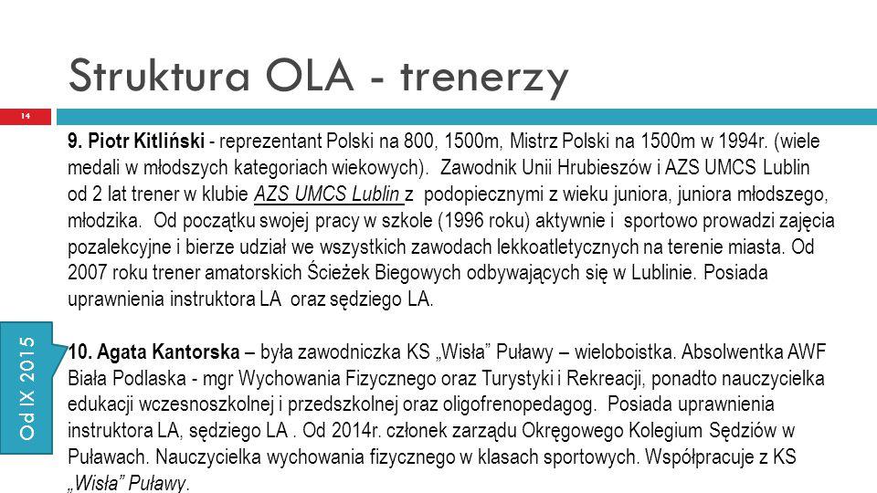 Struktura OLA - trenerzy 14 9. Piotr Kitliński - reprezentant Polski na 800, 1500m, Mistrz Polski na 1500m w 1994r. (wiele medali w młodszych kategori