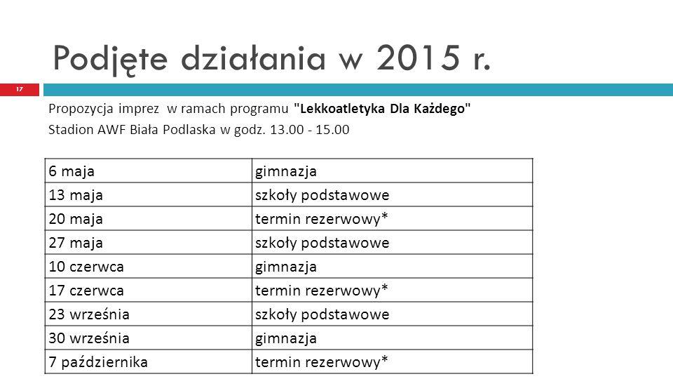 Podjęte działania w 2015 r. 17 Propozycja imprez w ramach programu