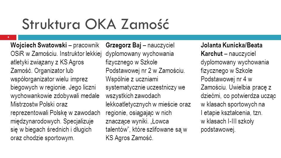 Struktura OKA Zamość 4 Wojciech Swatowski – pracownik OSiR w Zamościu. Instruktor lekkiej atletyki związany z KS Agros Zamość. Organizator lub współor