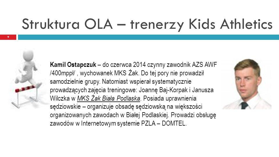 Struktura OLA – trenerzy Kids Athletics 9 Kamil Ostapczuk – do czerwca 2014 czynny zawodnik AZS AWF /400mppł/, wychowanek MKS Żak. Do tej pory nie pro