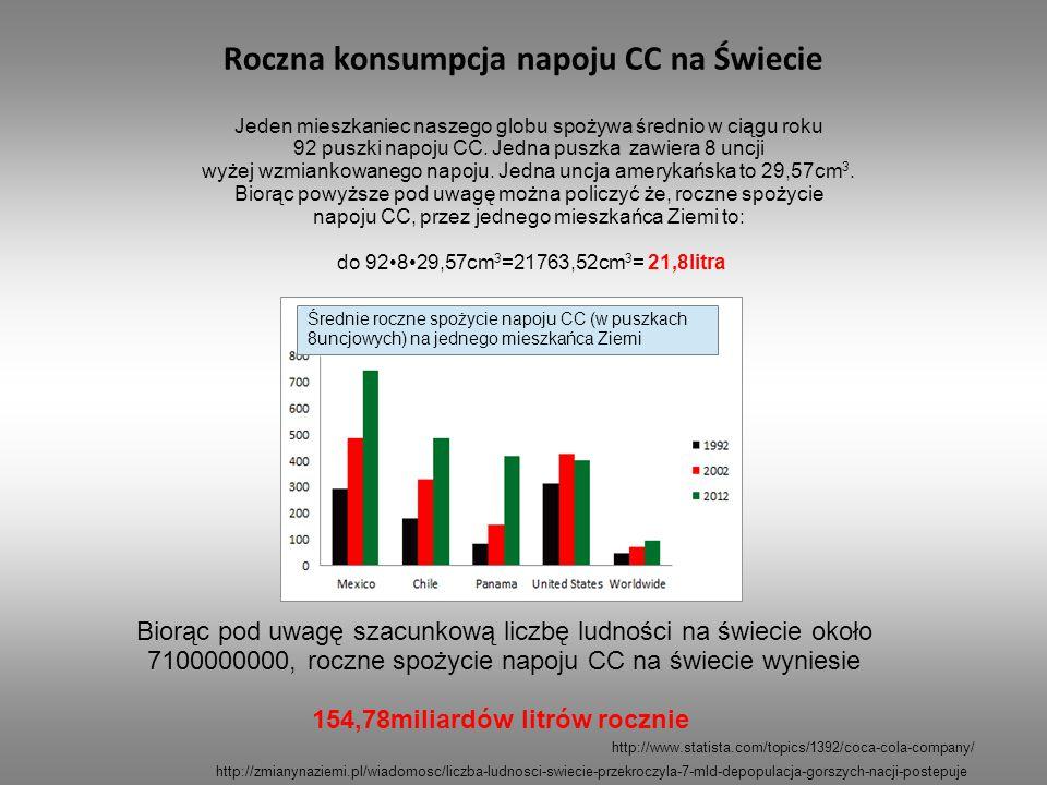 Roczna konsumpcja napoju CC na Świecie Jeden mieszkaniec naszego globu spożywa średnio w ciągu roku 92 puszki napoju CC.