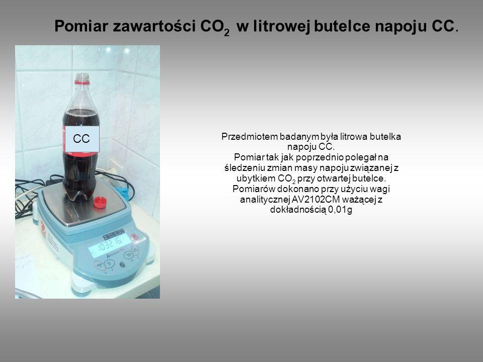 Pomiar zawartości CO 2 w litrowej butelce napoju CC.
