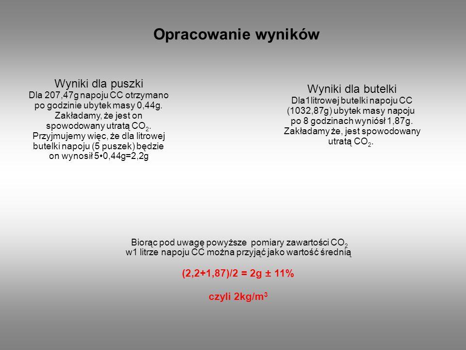 Opracowanie wyników Wyniki dla puszki Dla 207,47g napoju CC otrzymano po godzinie ubytek masy 0,44g.