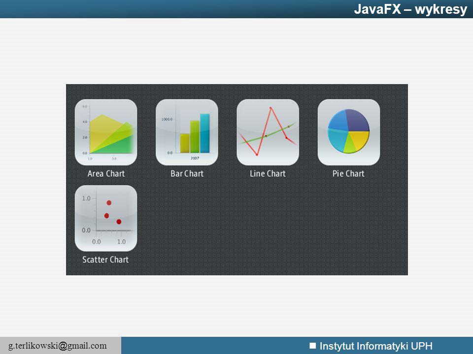 g.terlikowski @ gmail.com Instytut Informatyki UPH JavaFX – wykresy
