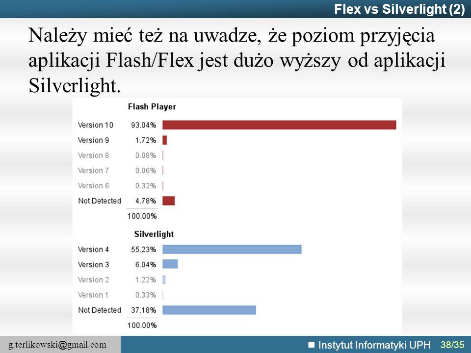 g.terlikowski @ gmail.com Instytut Informatyki UPH 38/35 Flex vs Silverlight (2) Należy mieć też na uwadze, że poziom przyjęcia aplikacji Flash/Flex j