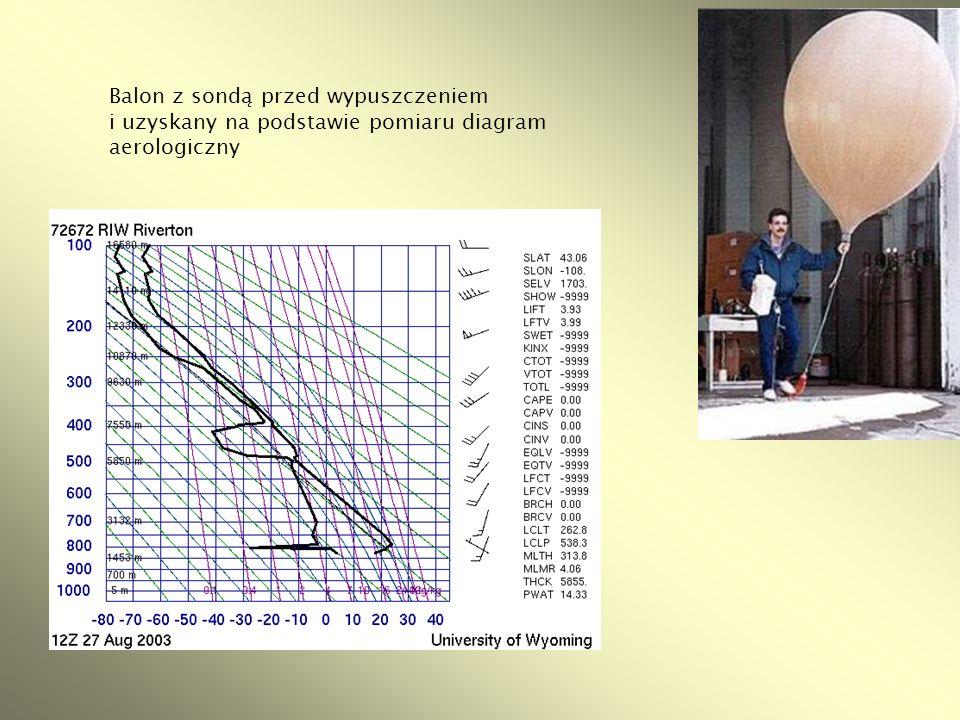 Balon z sondą przed wypuszczeniem i uzyskany na podstawie pomiaru diagram aerologiczny