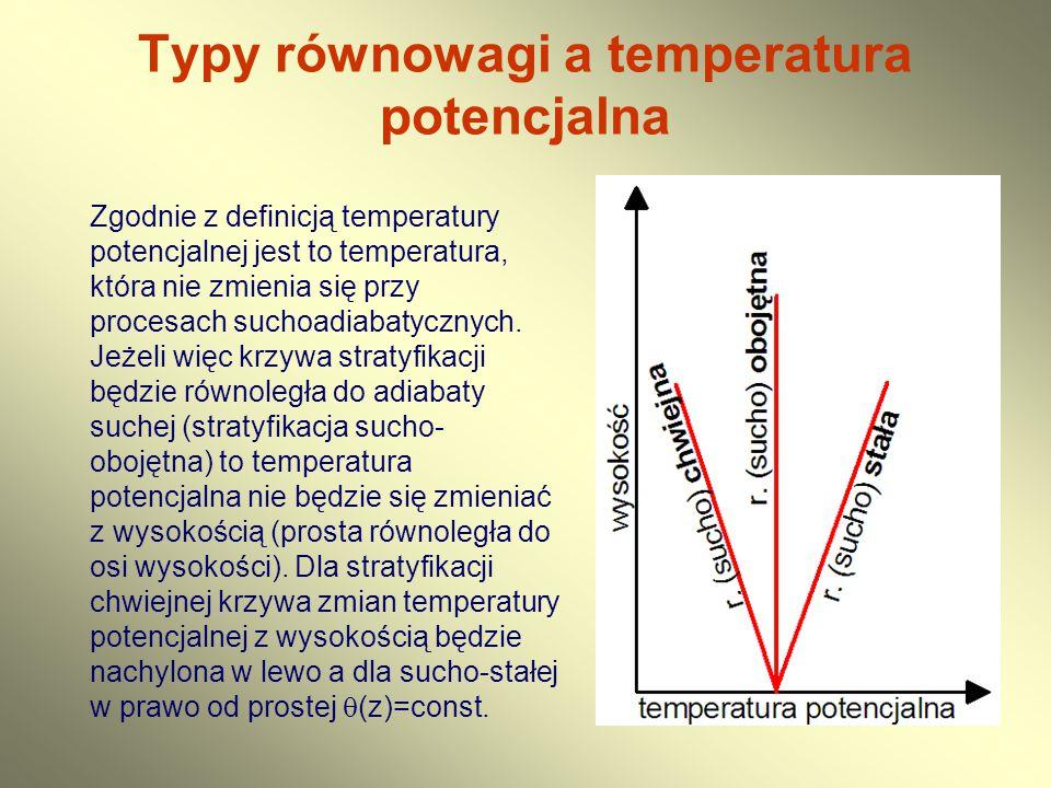 Typy równowagi a temperatura potencjalna Zgodnie z definicją temperatury potencjalnej jest to temperatura, która nie zmienia się przy procesach suchoa