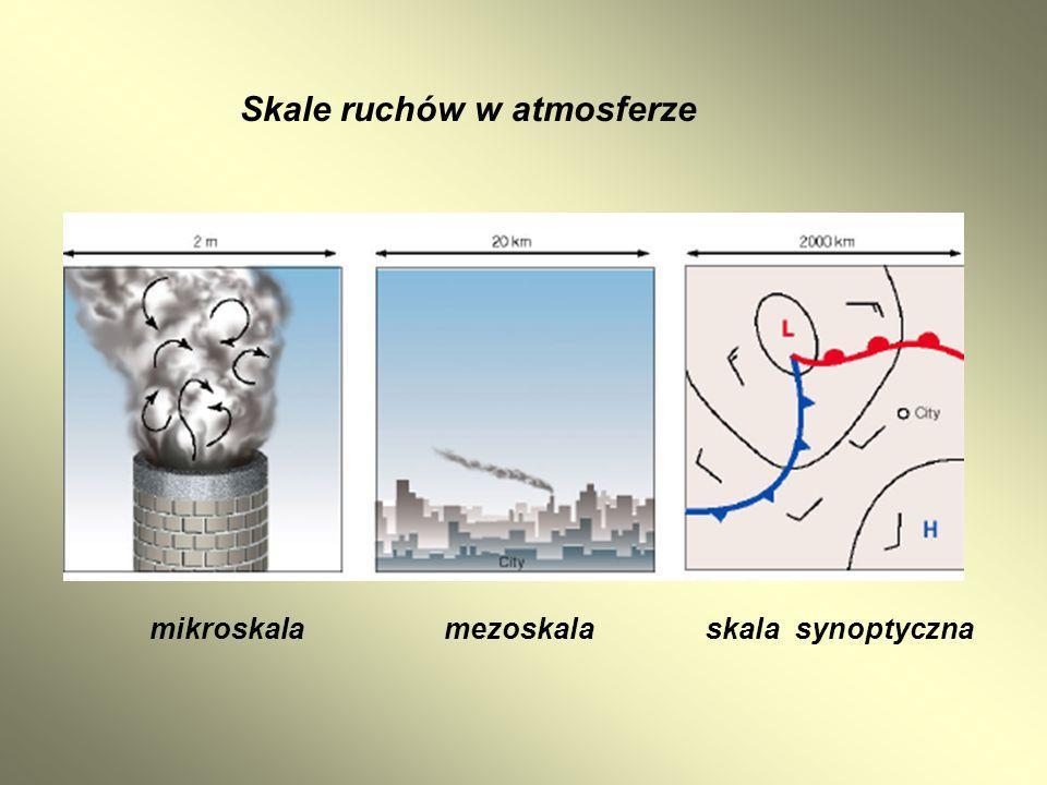 mikroskalamezoskalaskala synoptyczna Skale ruchów w atmosferze
