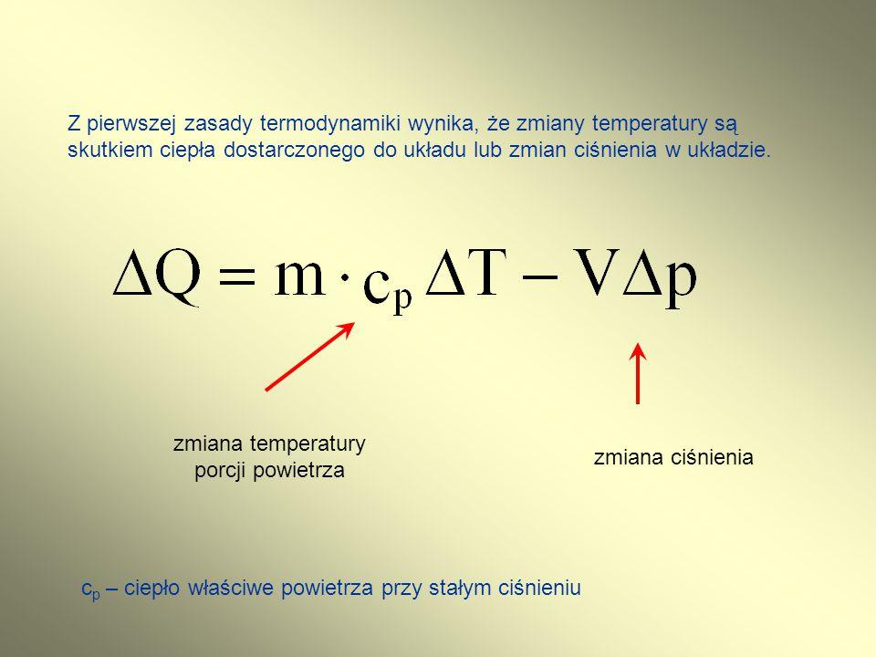 I zasada termodynamiki Z pierwszej zasady termodynamiki wynika, że: gdzie  =m/V – gęstość powietrza.